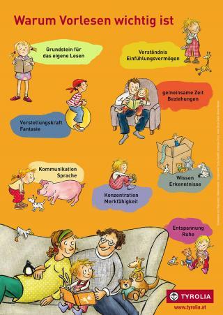 Plakat Vorlesen
